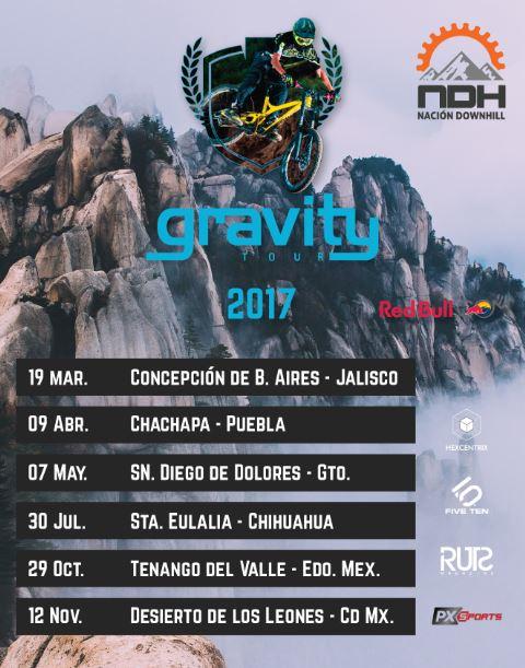 Gravity Tour - Round 4