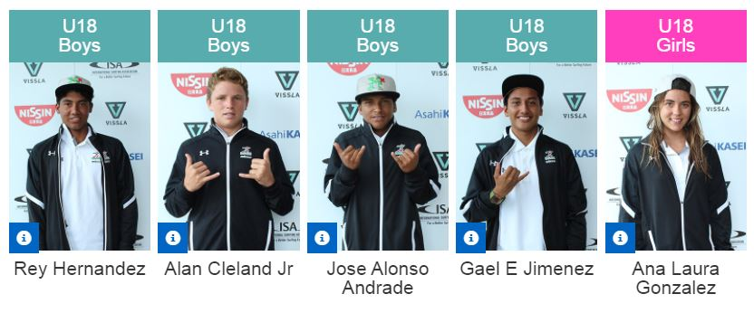 Isa World Junior Championship